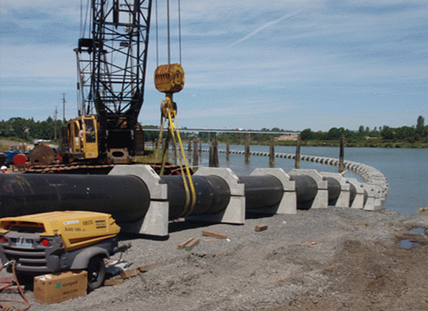 HDPE Pipes For Transport Sands